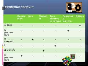 Решение задачи: Москва врачКиевХарьковТула инженер не служилЛенинград у