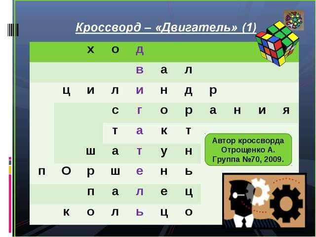 Автор кроссворда Отрощенко А. Группа №70, 2009. ход вал ци...