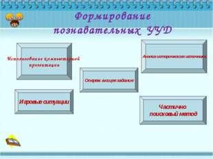 Формирование познавательных УУД Использование компьютерной презентации Анали