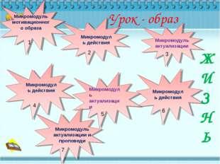 Урок - образ Микромодуль мотивационного образа Микромодуль действия Микромоду