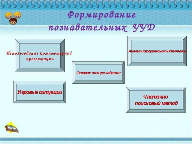 Формирование познавательных УУД Использование компьютерной презентации Анали...