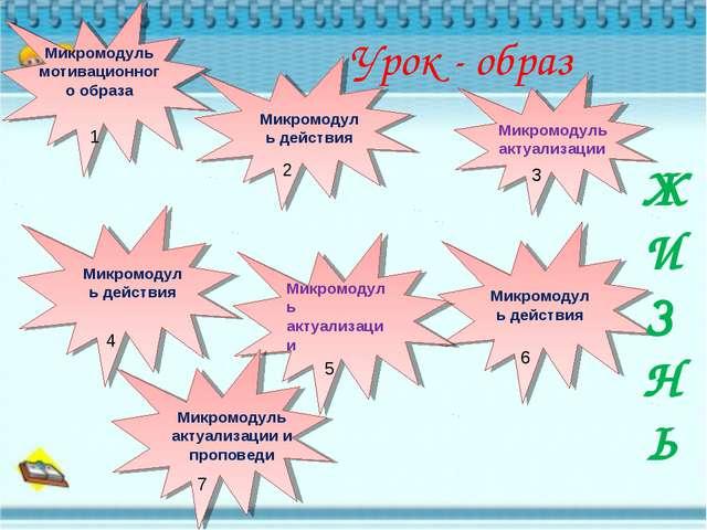 Урок - образ Микромодуль мотивационного образа Микромодуль действия Микромоду...