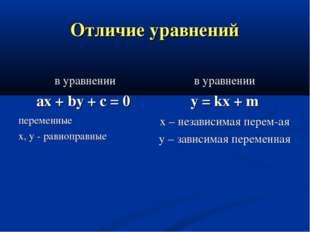 Отличие уравнений в уравнении аx + by + c = 0 переменные х, у - равноправные