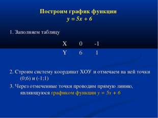 Построим график функции y = 5x + 6 1. Заполняем таблицу 2. Строим систему коо