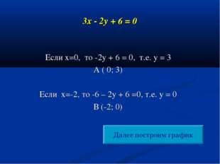 3x - 2y + 6 = 0 Если х=0, то -2у + 6 = 0, т.е. у = 3 А ( 0; 3) Если х=-2, то