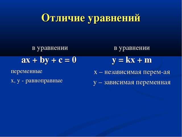 Отличие уравнений в уравнении аx + by + c = 0 переменные х, у - равноправные...