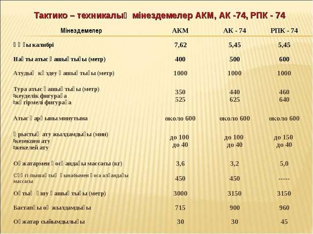 Тактико – техникалық мінездемелер АКМ, АК -74, РПК - 74