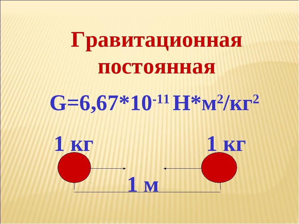 G=6,67*10-11 Н*м2/кг2 1 кг 1 кг 1 м Гравитационная постоянная