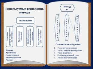 Используемые технологии, методы Основные типы уроков: Урок изучения нового Ур