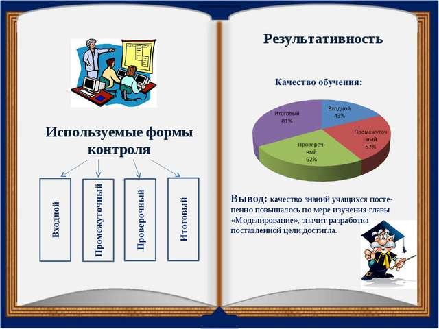Результативность Используемые формы контроля Вывод: качество знаний учащихся...