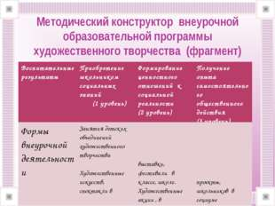 Методический конструктор внеурочной образовательной программы художественного