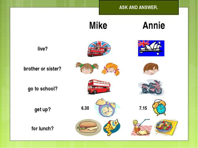 ASK AND ANSWER. 	Mike	Annie live?		 brother or sister?		 go to school?		 get...