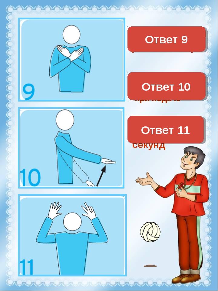 Конец партии (или матча) Ответ 9 Мяч не подброшен при подаче Ответ 10 Задержк...