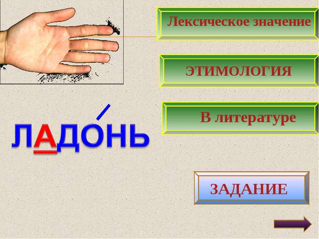 Лексическое значение ЭТИМОЛОГИЯ В литературе ЗАДАНИЕ