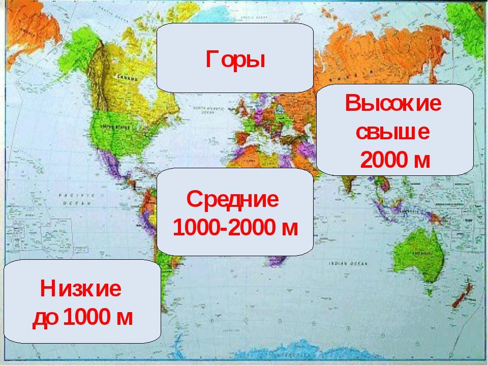Горы Низкие до 1000 м Средние 1000-2000 м Высокие свыше 2000 м