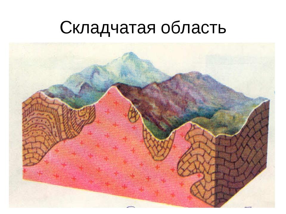 Складчатая область