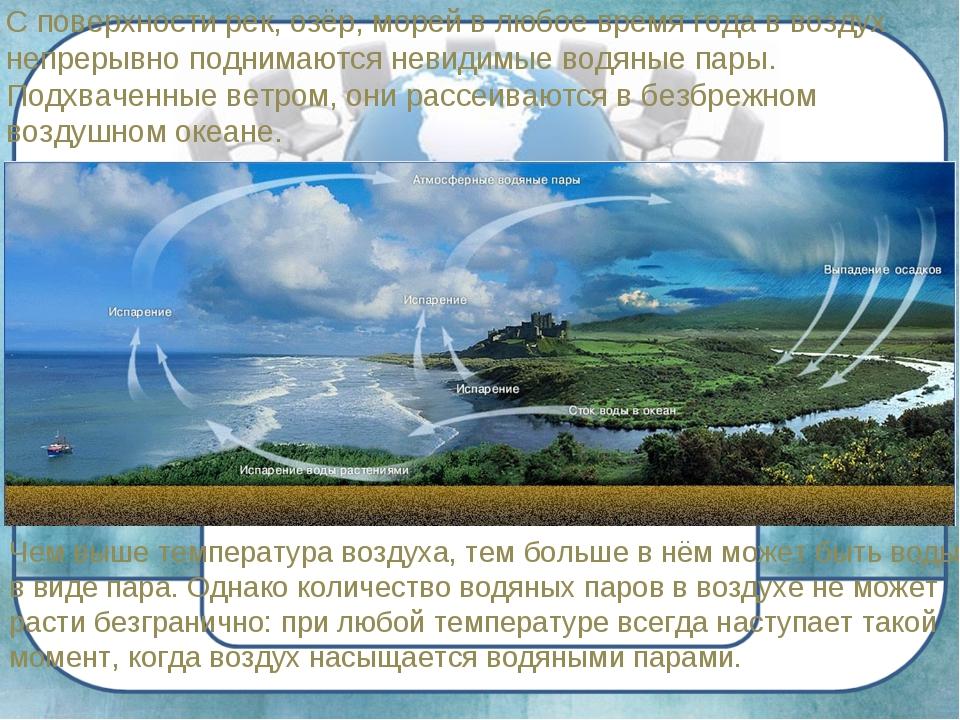 С поверхности рек, озёр, морей в любое время года в воздух непрерывно поднима...