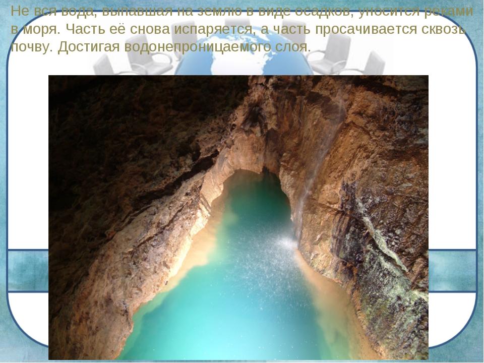 Не вся вода, выпавшая на землю в виде осадков, уносится реками в моря. Часть...