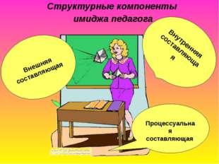 Структурные компоненты имиджа педагога Внутренняя составляющая Внешняя состав