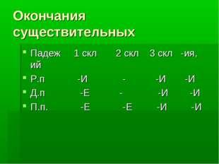 Окончания существительных Падеж 1 скл 2 скл 3 скл -ия, ий Р.п -И - -И -И Д.п