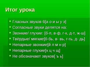 Итог урока Гласных звуков 6[а о и ы у э] Согласные звуки делятся на: Звонкие/