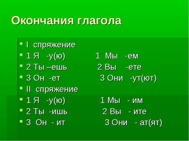 Окончания глагола I cпряжение 1 Я -у(ю) 1 Мы -ем 2 Ты –ешь 2 Вы -ете 3 Он -ет...