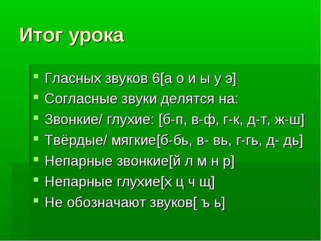Итог урока Гласных звуков 6[а о и ы у э] Согласные звуки делятся на: Звонкие/...