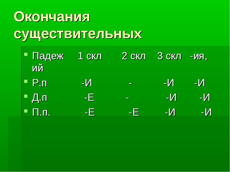 Окончания существительных Падеж 1 скл 2 скл 3 скл -ия, ий Р.п -И - -И -И Д.п...