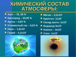 ХИМИЧЕСКИЙ СОСТАВ АТМОСФЕРЫ: Азот – 78, 08 % Кислород – 20,95 % Аргон – 0,93
