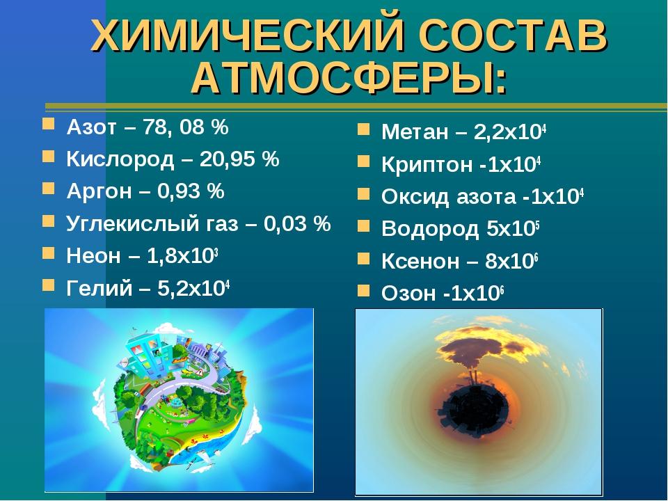 ХИМИЧЕСКИЙ СОСТАВ АТМОСФЕРЫ: Азот – 78, 08 % Кислород – 20,95 % Аргон – 0,93...