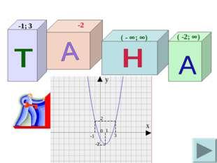 -2 ( -2; ) ( - ; ) -1; 3 х у 0 2 3 -1 1 -2