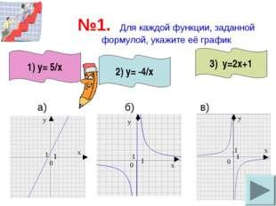 №1. Для каждой функции, заданной формулой, укажите её график а) б) в) 3) у=2х
