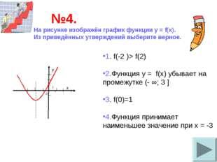 №4. На рисунке изображён график функции у = f(х). Из приведённых утверждений
