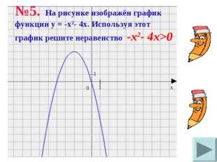 №5. На рисунке изображён график функции у = -х2- 4х. Используя этот график ре