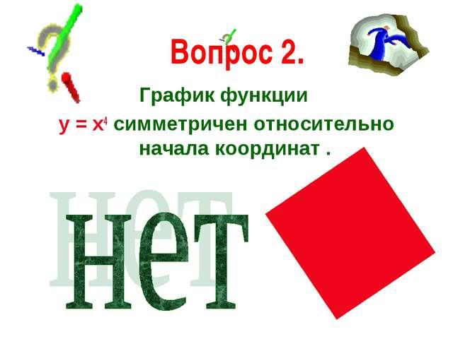 График функции у = х4 симметричен относительно начала координат . Вопрос 2.