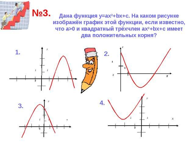 Дана функция у=ах2+bх+с. На каком рисунке изображён график этой функции, если...