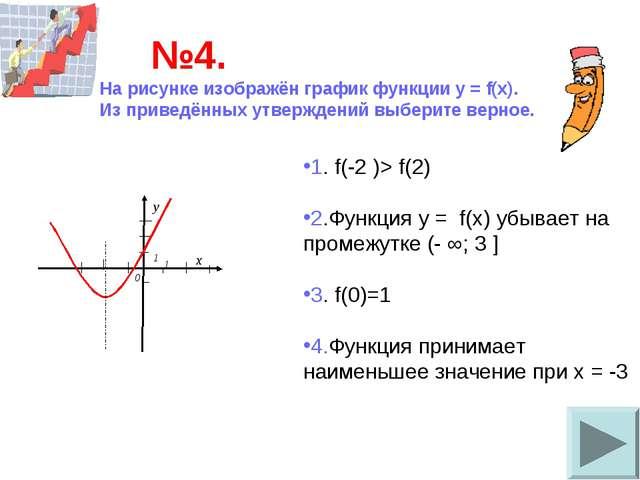 №4. На рисунке изображён график функции у = f(х). Из приведённых утверждений...