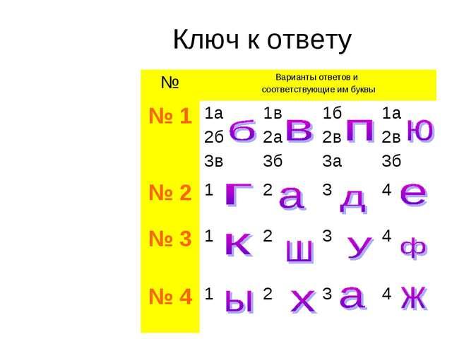 Ключ к ответу