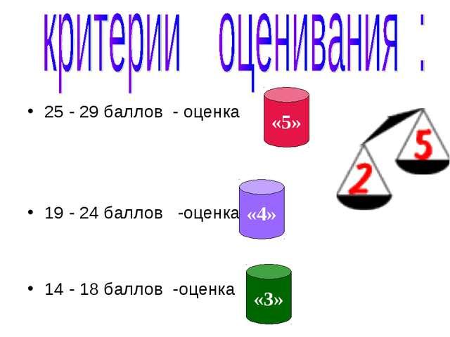 25 - 29 баллов - оценка 19 - 24 баллов -оценка 14 - 18 баллов -оценка «5» «4»...