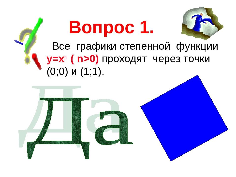 Вопрос 1. Все графики степенной функции у=хn ( n>0) проходят через точки (0;...