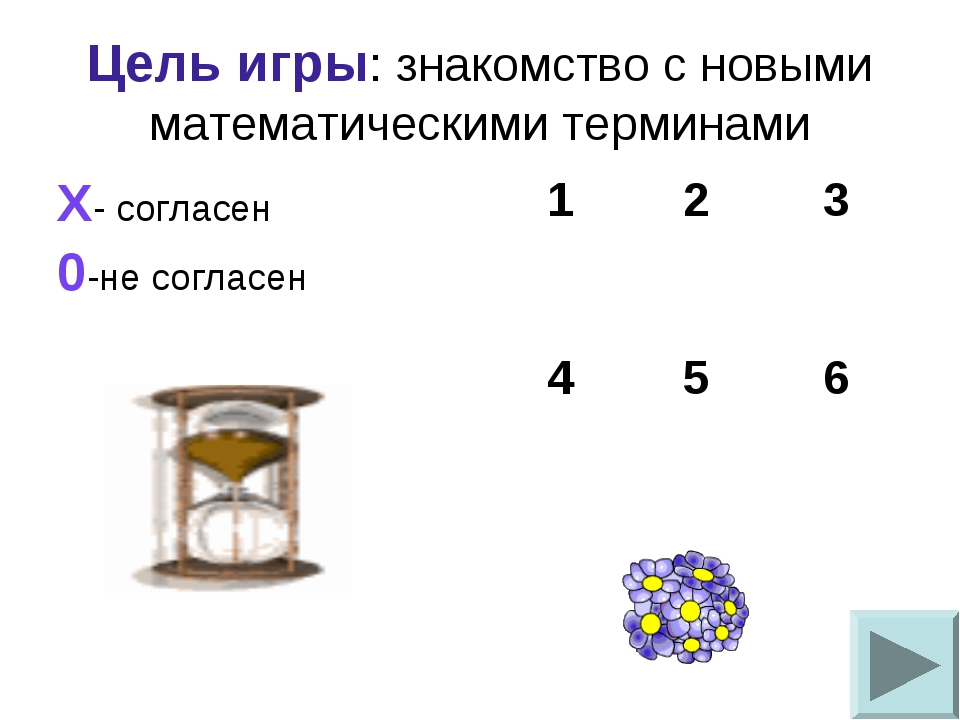 Цель игры: знакомство с новыми математическими терминами