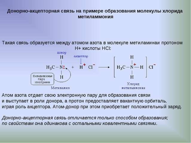Донорно-акцепторная связь на примере образования молекулы хлорида метиламмони...