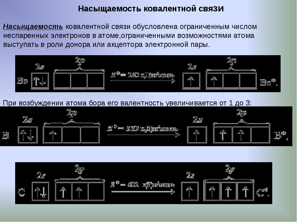Насыщаемость ковалентной связи Насыщаемость ковалентной связи обусловлена огр...
