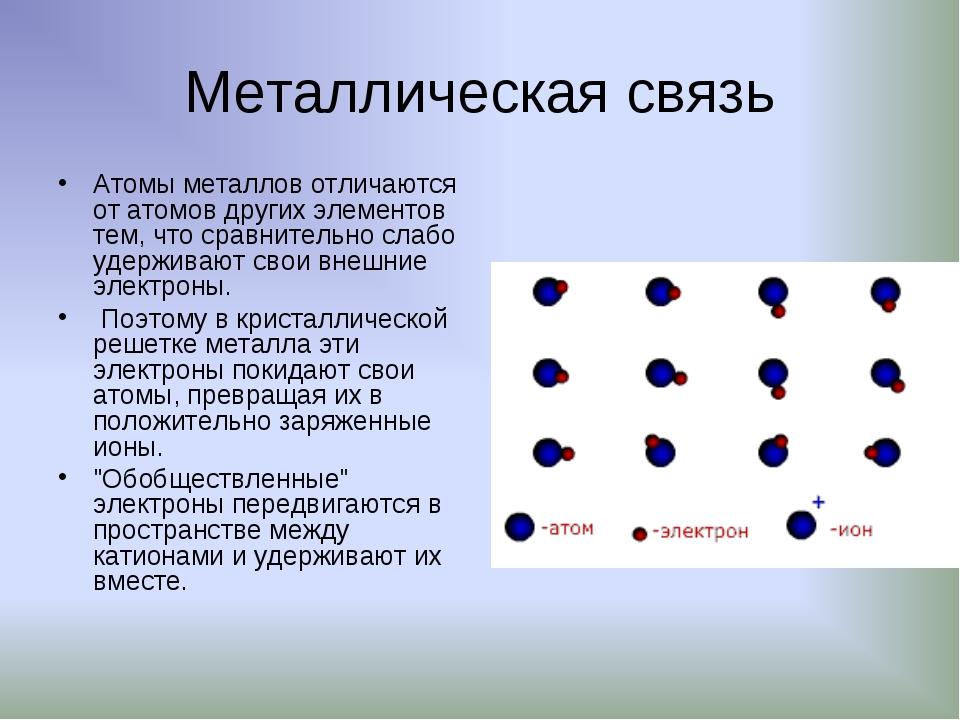 Металлическая связь Атомы металлов отличаются от атомов других элементов тем,...