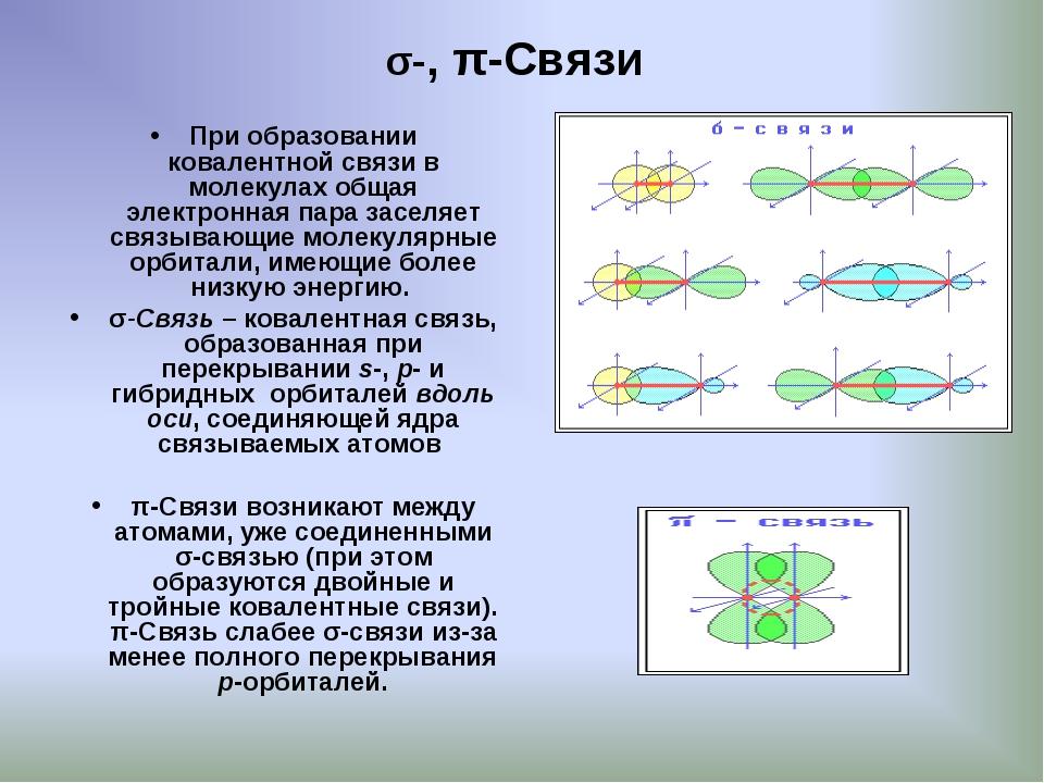 σ-, π-Связи При образовании ковалентной связи в молекулах общая электронная п...