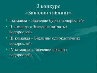3 конкурс «Заполни таблицу» I команда « Значение бурых водорослей» II команда