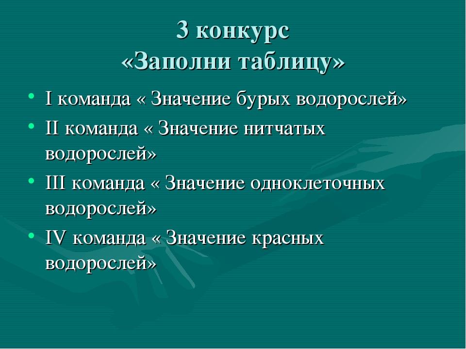 3 конкурс «Заполни таблицу» I команда « Значение бурых водорослей» II команда...