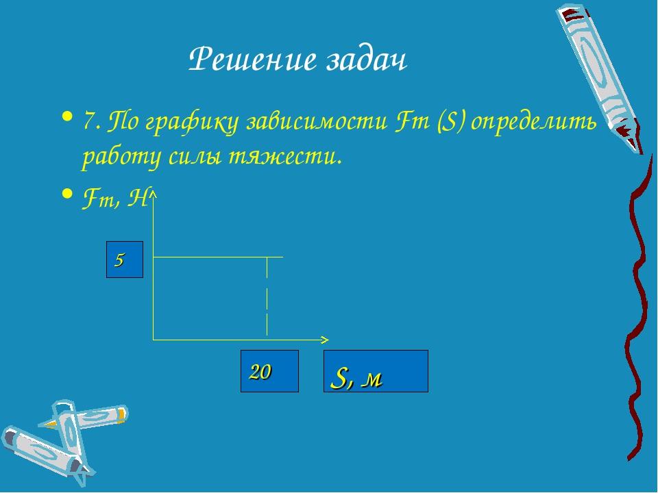 Решение задач 7. По графику зависимости Fт (S) определить работу силы тяжести...