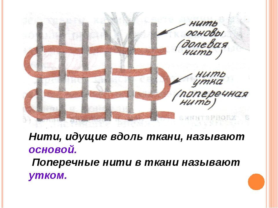 Нити, идущие вдоль ткани, называют основой. Поперечные нити в ткани называют...