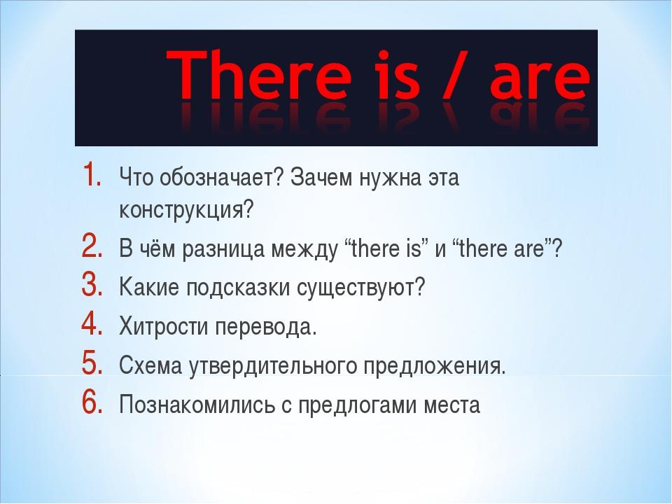 """Что обозначает? Зачем нужна эта конструкция? В чём разница между """"there is"""" и..."""